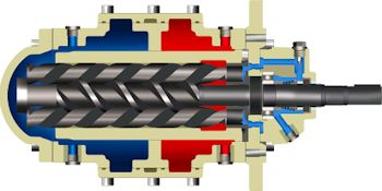 Colfax Fluid Handling To Supply Hydraulic Pumps For World