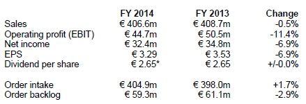 Key figures at a glance (Image: Pfeiffer Vacuum GmbH)
