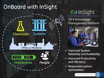 OnBoard with InSight improves system reliability and availability and improves productivity and efficiency. (Image: GE)