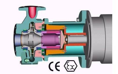 ATEX- certified centrifugal pumps