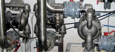 ATEX 100a: Lutz druckluftbetriebene Doppelmembranpumpen in explosionsgefährdeten Bereichen
