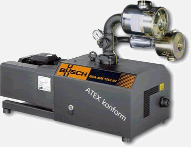 Mink Klauen-Vakuumpumpen jetzt ATEX-konform