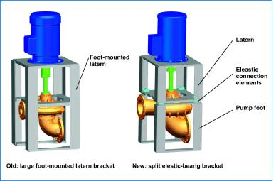 Innovative Bearing with Split Bracket