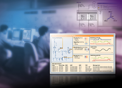 Complete Energy Management Software