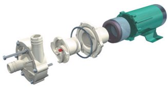 High-Efficiency Uniquely Engineered Magnetic Drive Pump