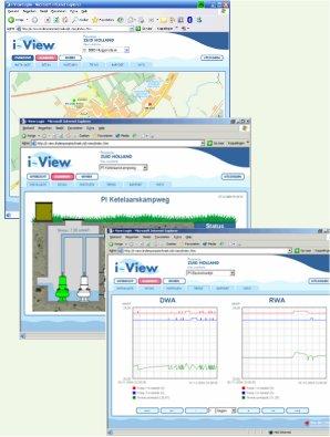 Internet Based Telemetry System
