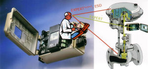 Effective ESD Testing of Valves without Process Interruption