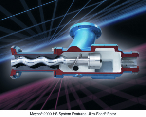 Moyno 2000 HS System Features High Efficency Progressing Cavity Pump