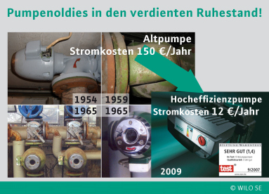"""""""Deutscher Rekord"""": Pumpen-Oldie seit 55 Jahren im Betrieb"""