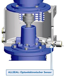 Allweiler Pumps Detect and Prevent Leaks on Ships