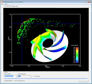 Carver Pump Selects Turbodesign Suite by Advanced Design Technology