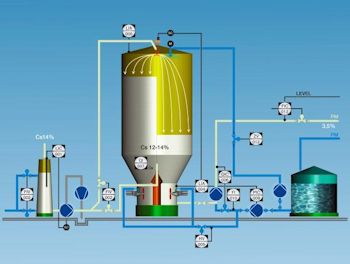 Sulzer Pumps Launches New Pump Performance Expert Service
