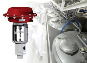 High Pressure Control Valves Ideal for Chemical Injection