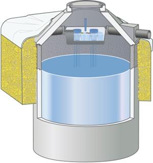 Sico-Regenspeicher bietet zwei Funktionen in einem Behälter