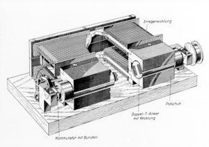 Das dynamoelektrische Prinzip – starker Antrieb seit 150 Jahren