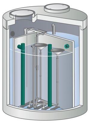 Mall-Kreislaufwasserbehandlungsanlage NeutraClear für Autohäuser