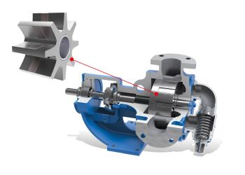 Innovative Gear Pump Ideal for Sensitive Solids Available Through Michael Smith Engineers