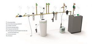 Grünbeck erweitert bewährte Produktreihe zur einfachen Vollentsalzung im Bereich Heizungsschutz