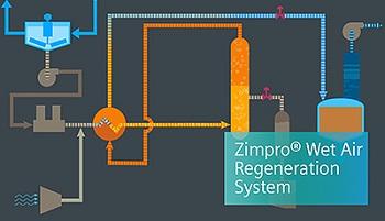 Saubere Sache – Biologische Abwasseraufbereitung mit regenerierter Aktivkohle spart Entsorgungskosten