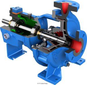ITT Goulds Pumps Announces Expansion to ISO Standard Pump Range