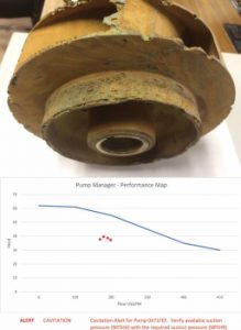Armstrong's Pump Manager Detects and Reports Cavitation