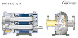 HERMETIC-Pumpen GmbH schließt Kooperation mit Transflow Prozesstechnik e.K.