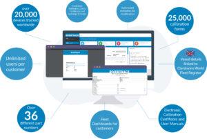 Rivertrace lanza el portal de calibración de tecnología de monitoreo de agua digital