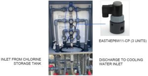 Corrosion Resistant Valves Solve Chlorine Injection Problems in Cooling Water System