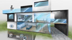 ISH: Soluciones de hogares inteligentes para conceptos de saneamiento inteligente