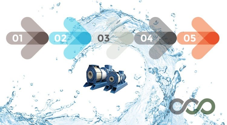 Crest Pumps: 5 consigli per aumentare la durata delle pompe