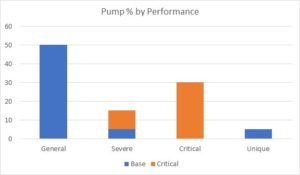 McIlvaine: Pump Forecasts for Strategy and Sales Planning