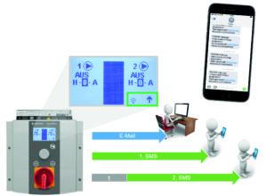 Pumpensteuerung kommuniziert im Alarmfall drahtlos