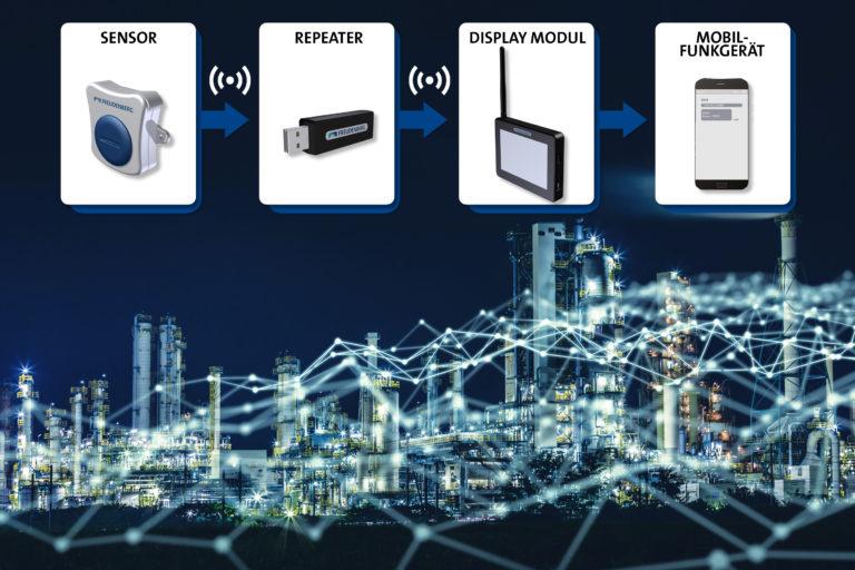 Freudenberg Sealing Technologies stellt nachrüstbares Überwachungssystem vor